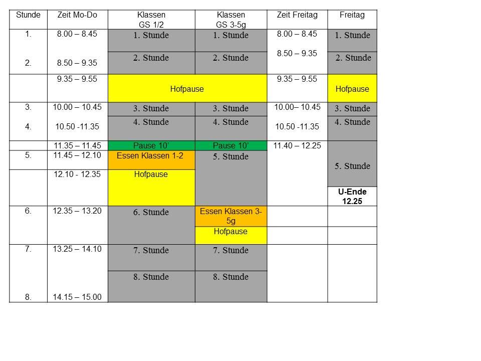 Unterrichtszeiten GS